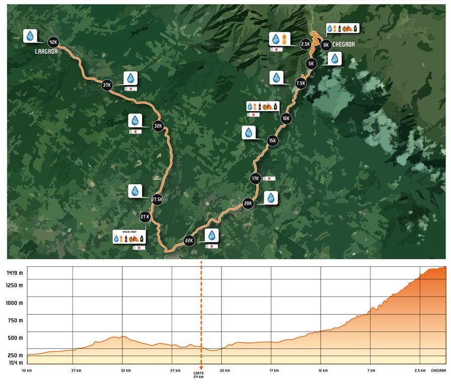42km uphill 2016