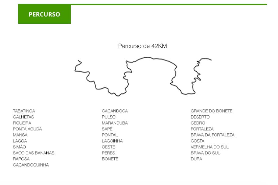mapa28praias