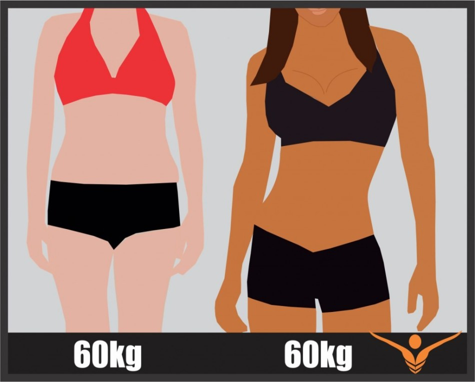 musculac%cc%a7a%cc%83o-1024x824